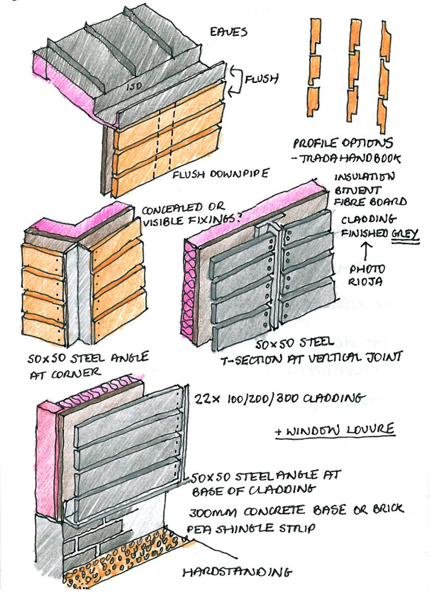 Cladding details study sketches