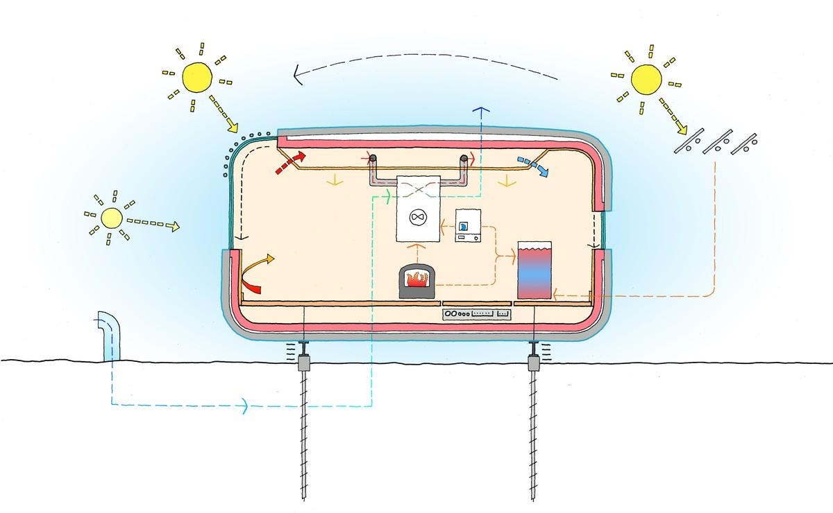 Cross section illustrating environmental principles